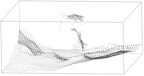 Plot of individual sonar soundings of the chimney in the map above.