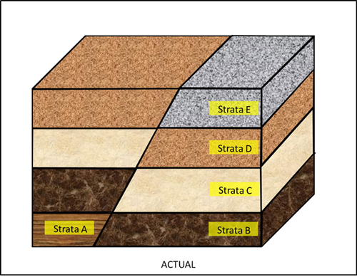 Figure 1: Hypothetical appearance of a geological block.