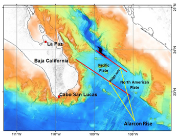 Simplified tectonic and bathymetric relief map of the southern Gulf of California. Map shows the overall geometry of the Alarcon spreading center and adjoining transform faults (shown in red). During our dives we've explored volcanic cones and fractures located along both the northwest and southeast sides of the ridge axis, corresponding to the Pacific and North American plates, respectively. Warm colors (orange) represent shallower depths whereas cold colors (blue) represent deeper waters.