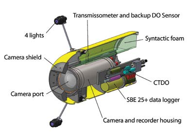 Cut-away view of the i2MAP video imaging module