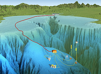 The Monterey Accelerated Research System (MARS) will allow scientists to perform long-term and real-time experiments 900 meters below the surface of Monterey Bay. The main MARS node (orange box with sloping sides) will connect to shore through a 51-km-long power and fibre-optic cable. MARS will serve as an engineering, science, and education test bed for even larger regional ocean observatories. (www.mbari.org/mars/)