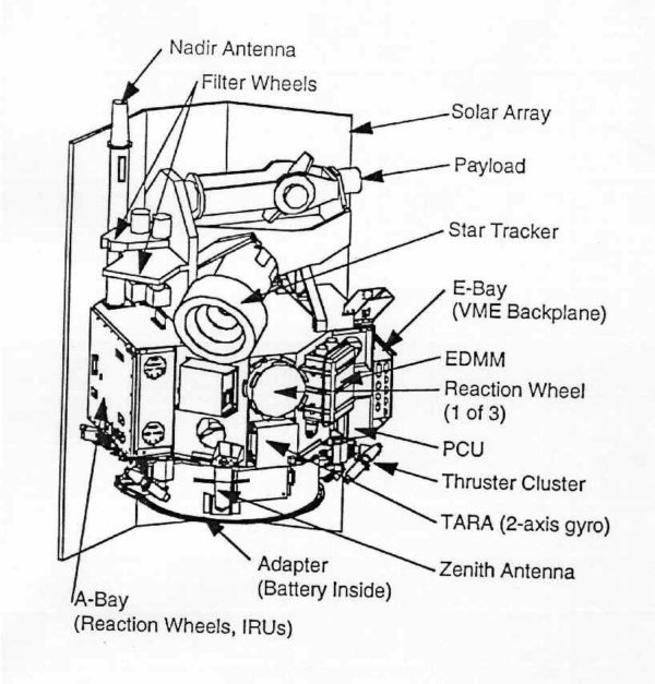 a diagram of how the first radio worked