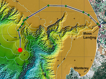 This map shows the proposed location of the MARS science node (red dot) on the seafloor of Monterey Bay. It also shows the proposed route for the undersea cable that will provide a data and power connection between the science node and MBARI's shore facilities at Moss Landing. Image: (c) 2004 MBARI